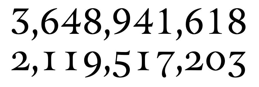 Example of tabular numerals
