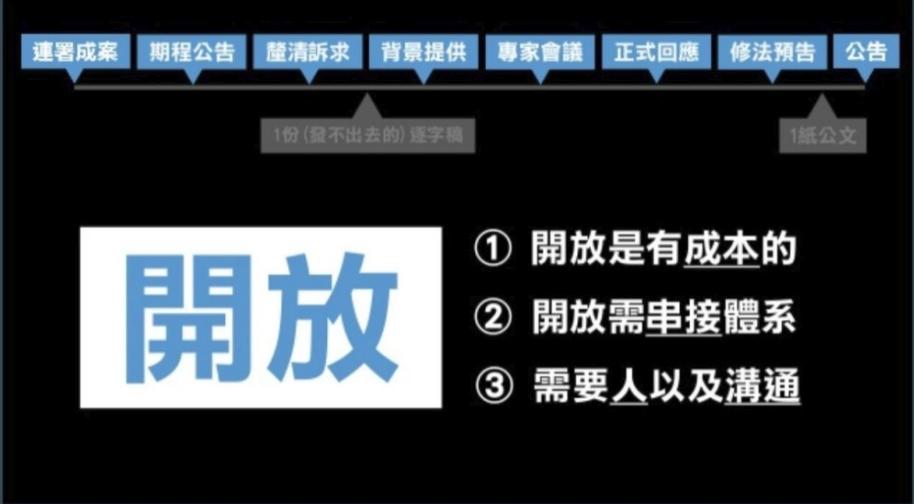 2/12 在開放政府的路上,台灣走到哪裡了?— 公共數位創新空間經驗分享