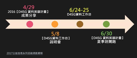 [5/8 說明會邀請] 激發公益資料力,讓社會更美好 — D4SG 資料工作坊(說明會)