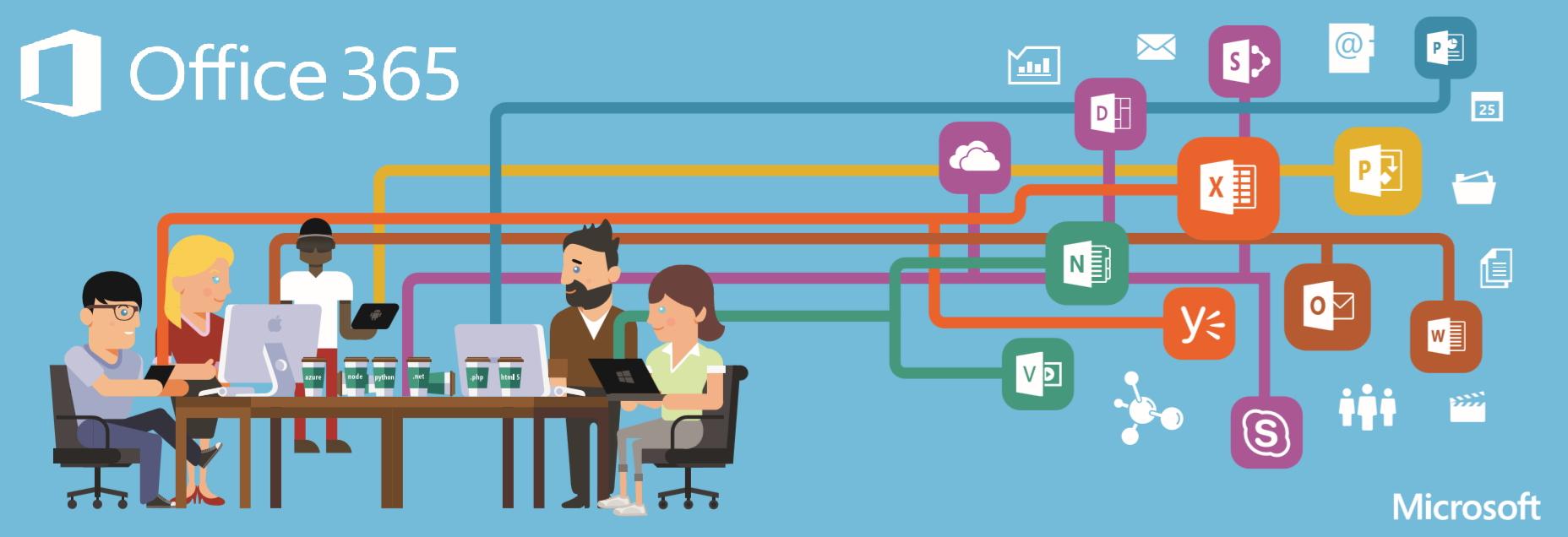 怎麼導入 Office 365 並設定重要功能?一次報給你知!