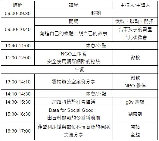 104 年「非營利組織資訊科技運用」座談會