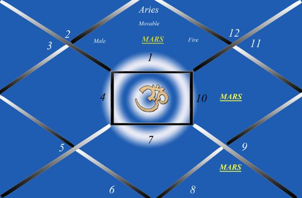 240px-Aries2.jpg