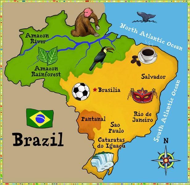 CPI Brazil