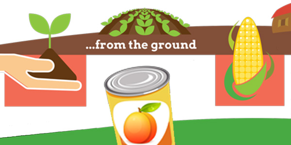 Canned Food News - Wholesome, Nutritious Food In A Can