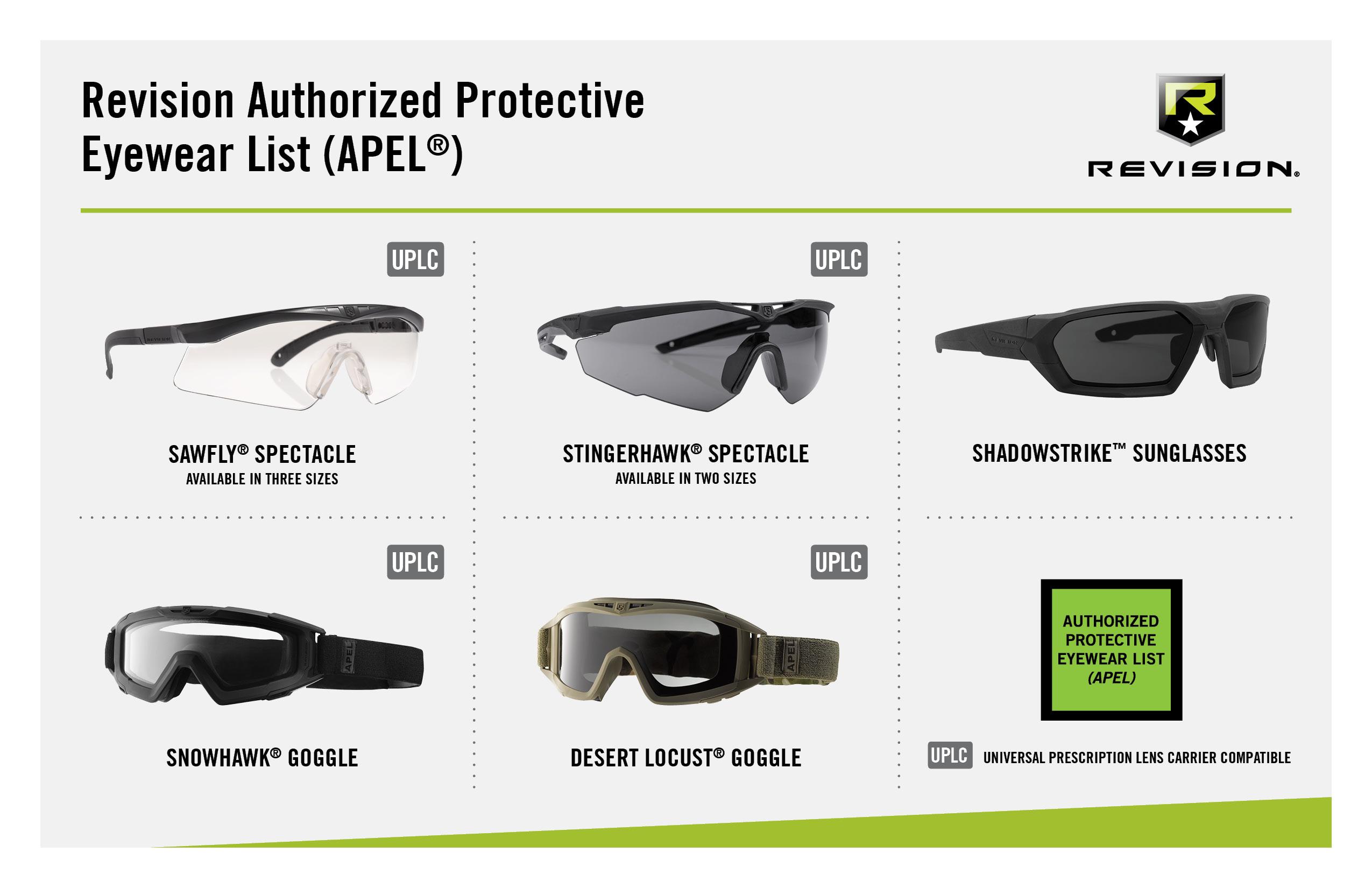 Revision's APEL eyewear