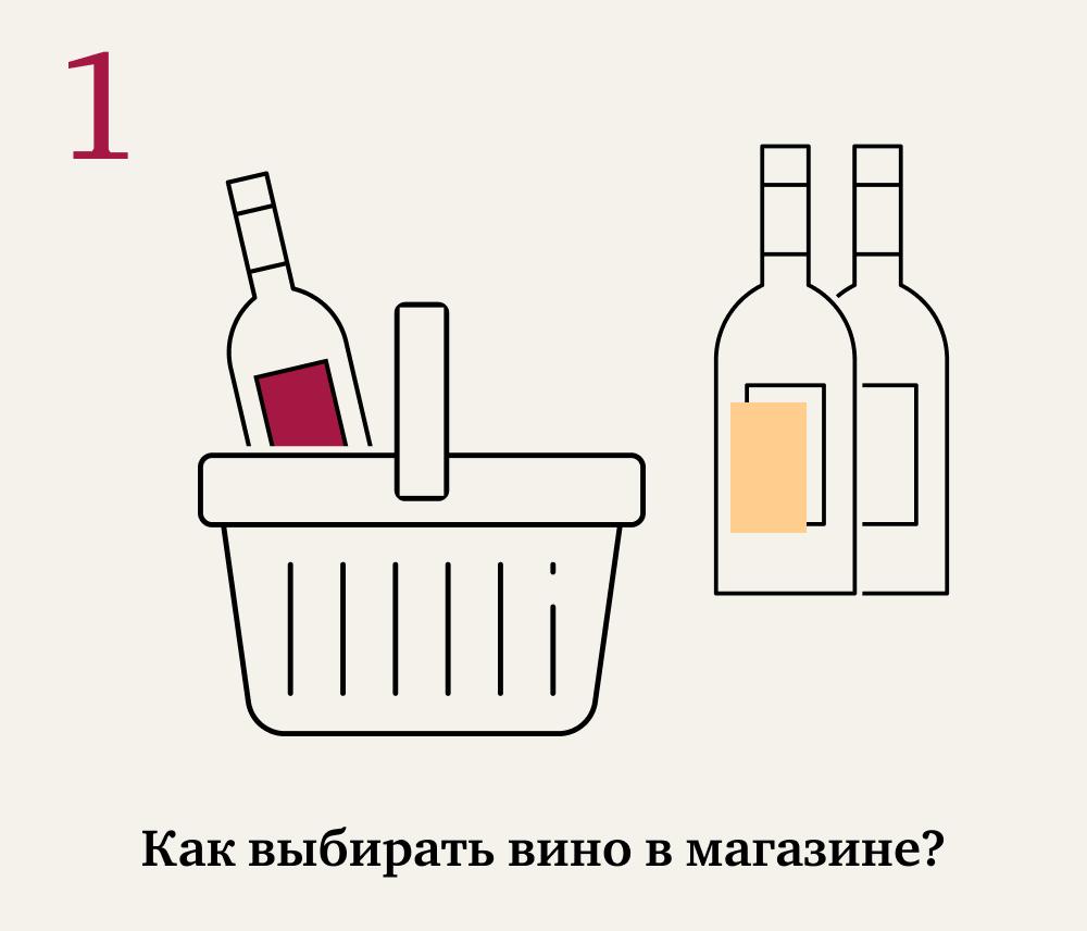 Как выбирать вино в магазине?