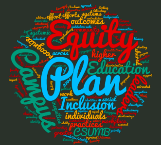 Equity and Inclusion word image
