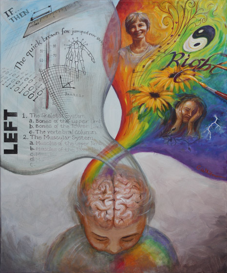"Gale's ""My Brain"" painting"