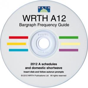 WRTH A11 CD