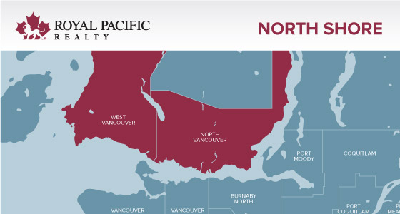 North Shore Area Market Reports