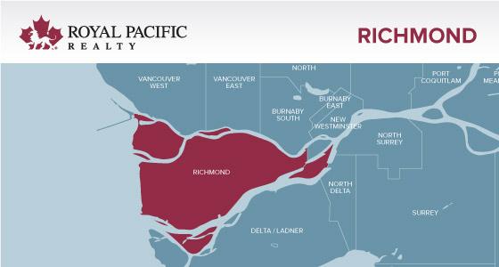 Richmond Market Report