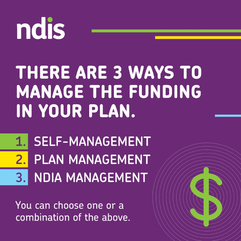 Cartoon image of white text on a purple background. The text reads 'There are three ways to manage the funding in your plan. 1. Self-management 2. Plan management 3. NDIA management. You can choose one or a combination of the above.