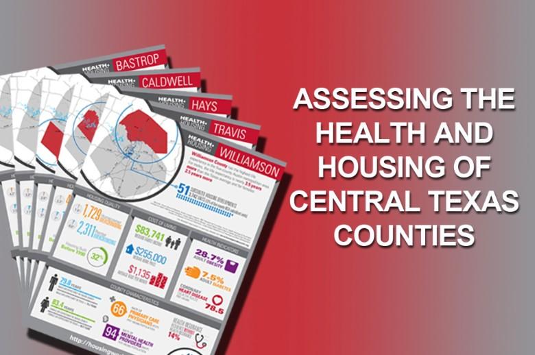 COUNTY HEALTH HOUSING ANALYSES