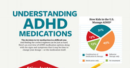 Free Download: ADHD Medications