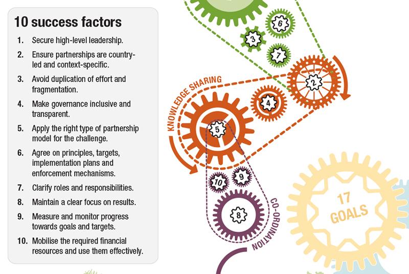 Infographic listing 10 success factors