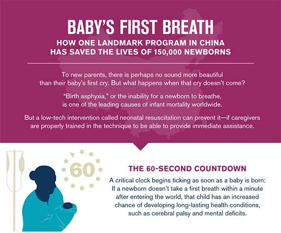 Baby's First Breath infographic