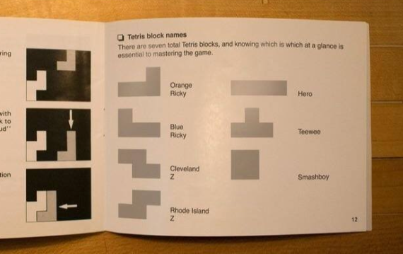 Tetris blocks have names
