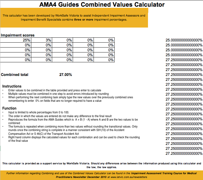 AMA4 guides combined values calculator