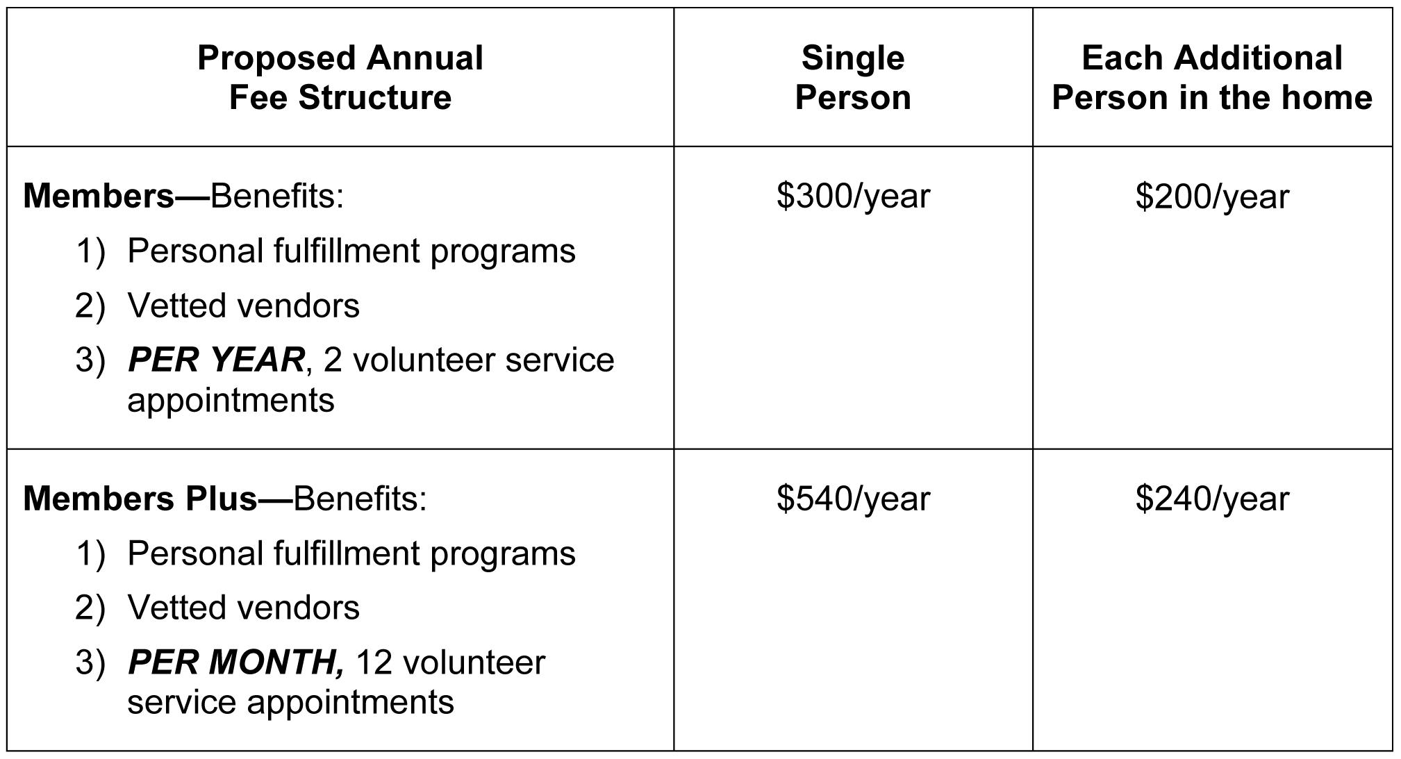 Viva Village fee schedule