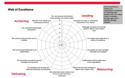 Web of Excellence