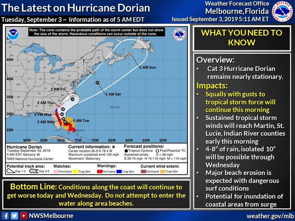 National Hurricane Center 5 a.m. Update graphic