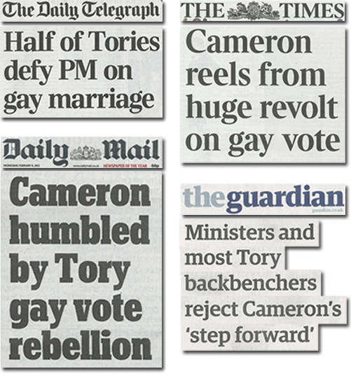 Headlines:    The Daily Telegraph:   'Half of Tories defy PM on gay marriage'     The Times:   'Cameron reels from huge revolt on gay vote'    Daily Mail:   'Cameron humbled by Tory gay vote rebellion'    The Guardian:   'Ministers and most Tory backbenchers reject Cameron's 'step forward''
