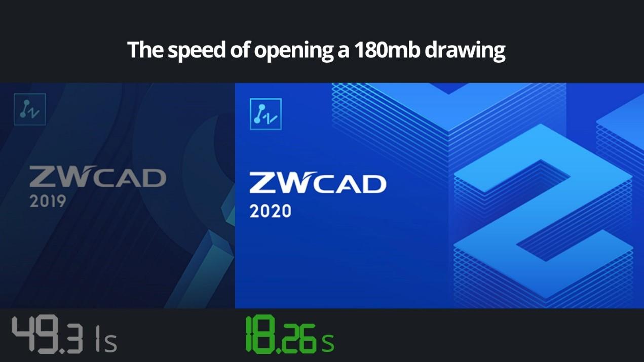ZWCAD 2020                                                     banner