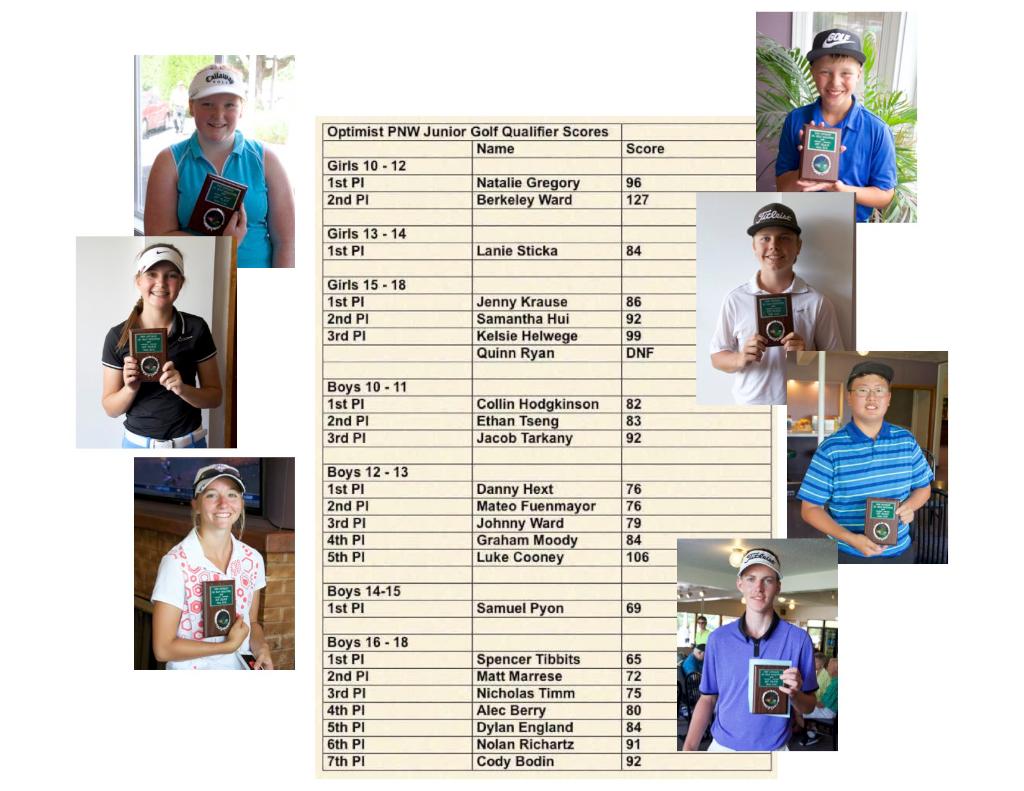 pnw optimist international junior golf