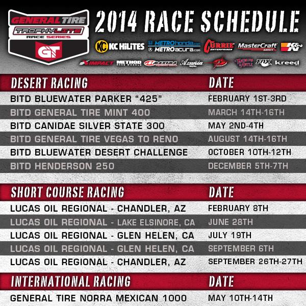 General Tire Trophylite 2014 Race Schedule