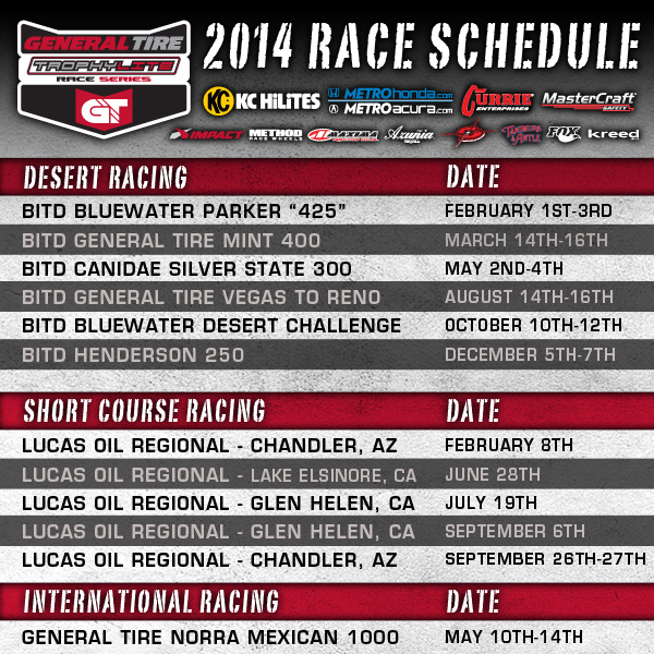 General Tire Trophylite 2014 Race Schedule