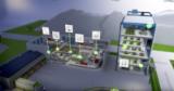 WAGO Energiedatenmanagement (EDM)