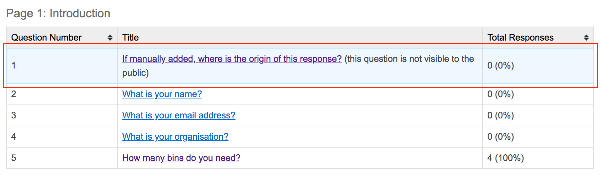 Screenshot showing how analyst-only questions now appear in Responses Organised By Question