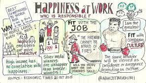 Comic on Compensation and Happiness at Work - Kathbern Management Toronto Recruiting Agency