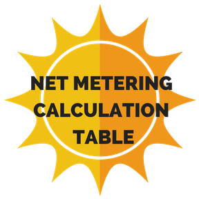 net-metering-calculation-table