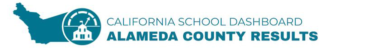CALIFORNIA SCHOOL DASHBOARD ALAMEDA COUNTY RESULTS, graphic with shape of Alameda County and indicator gauge.