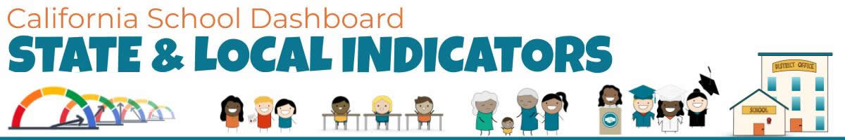 California School Dashboard State and Local Indicators graphic header