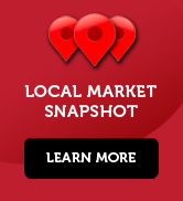 Local Market Snapshot
