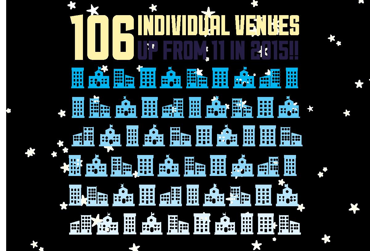 106 individual venues