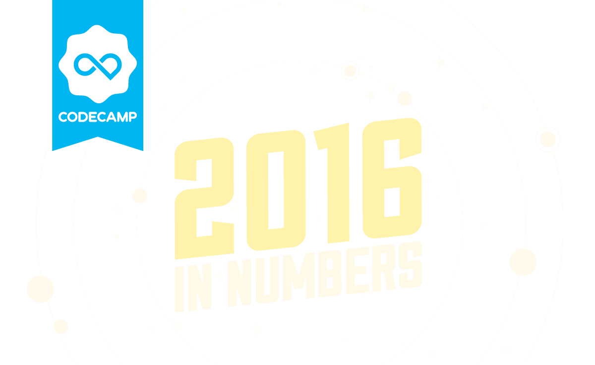 2016 in numbers