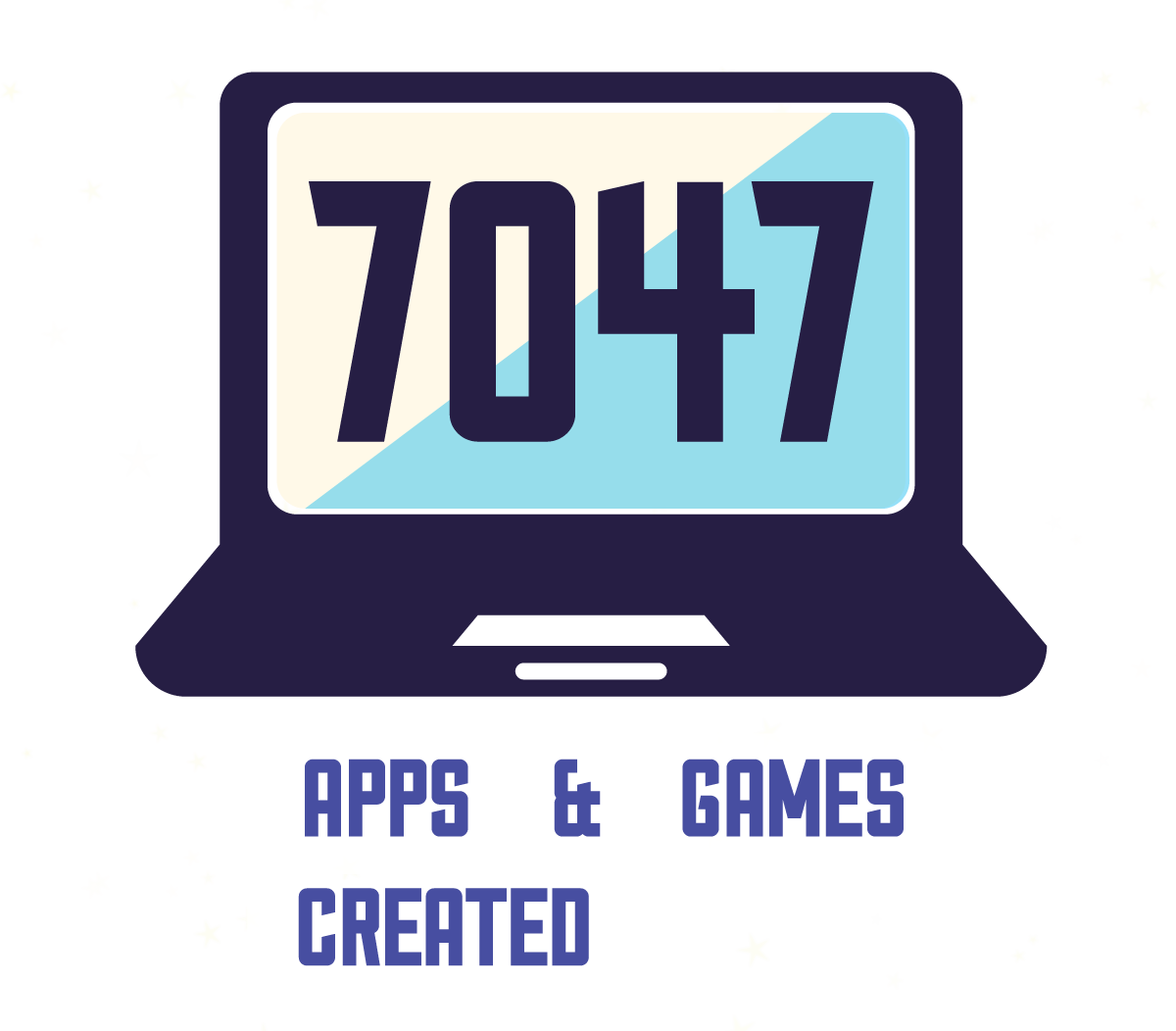 7047 apps and games created