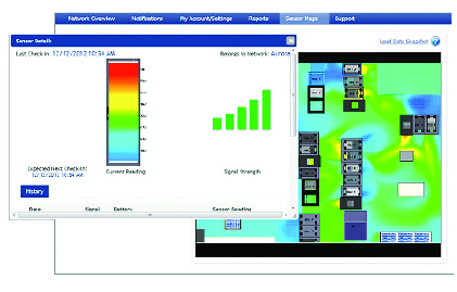 Critical Power Monitoring Solutions