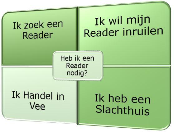 Litams Reader Panel