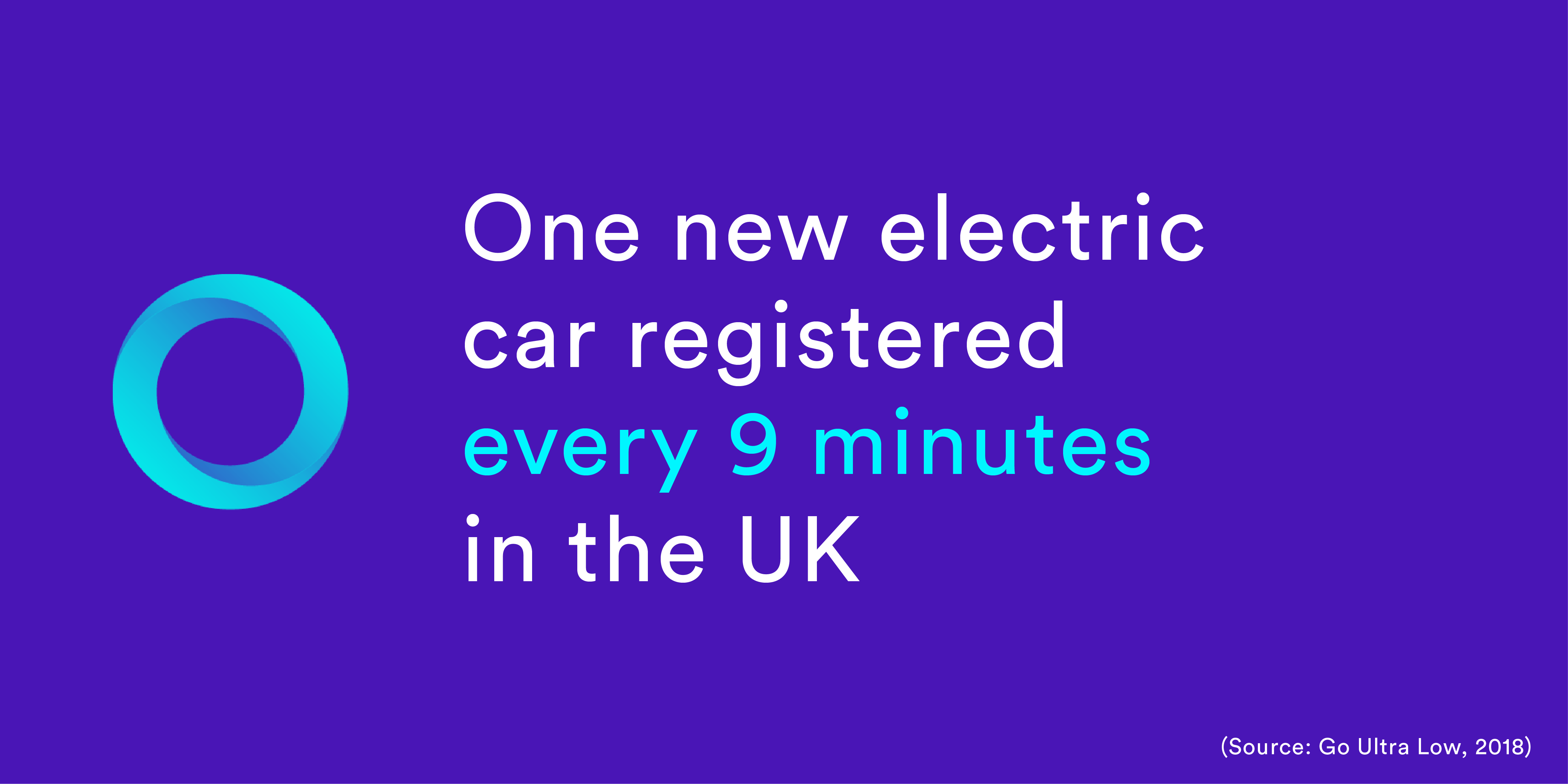 EO Charging - One new car registered every 9 minutes in the UK