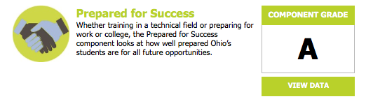 "A graphic showing an A in ""Prepared for Success"""