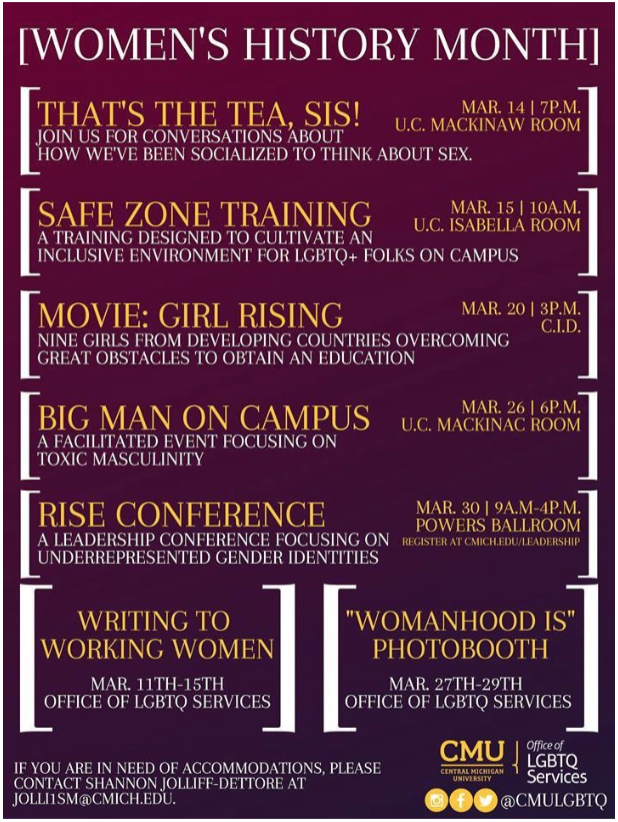 Women's History Month at CMU