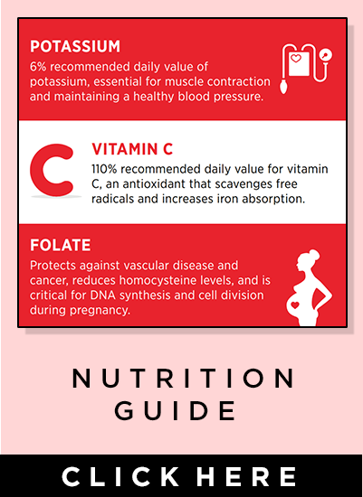 Nutrition Guide - Click here