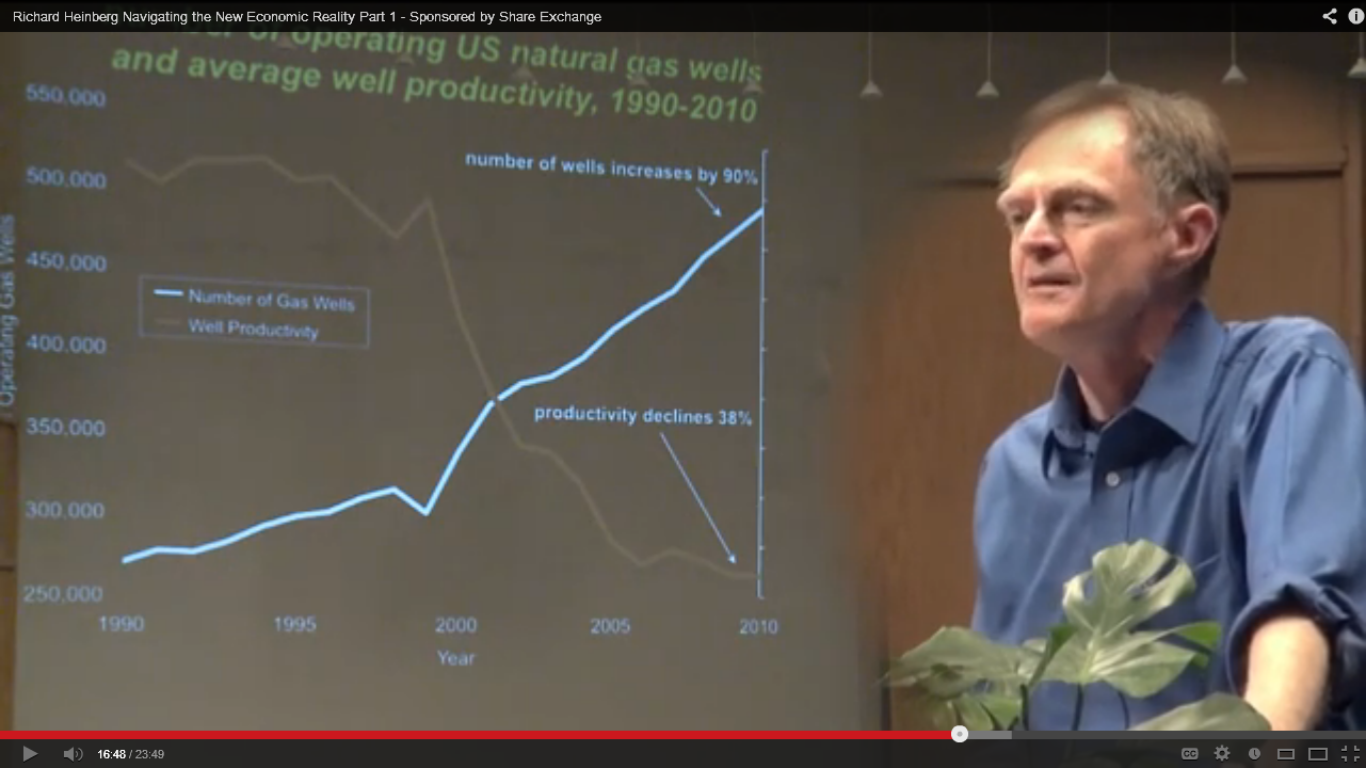 Richard Heinberg New Economic Reality
