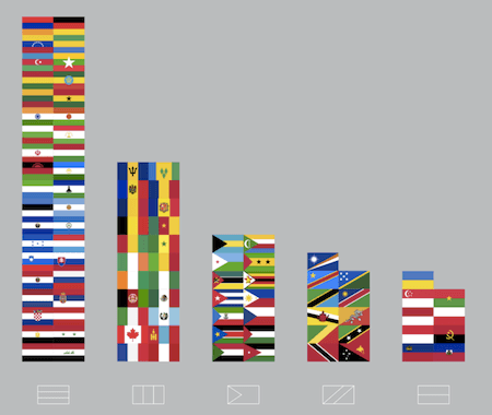The Design Of Flags