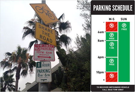 Redesigning Parking Signs