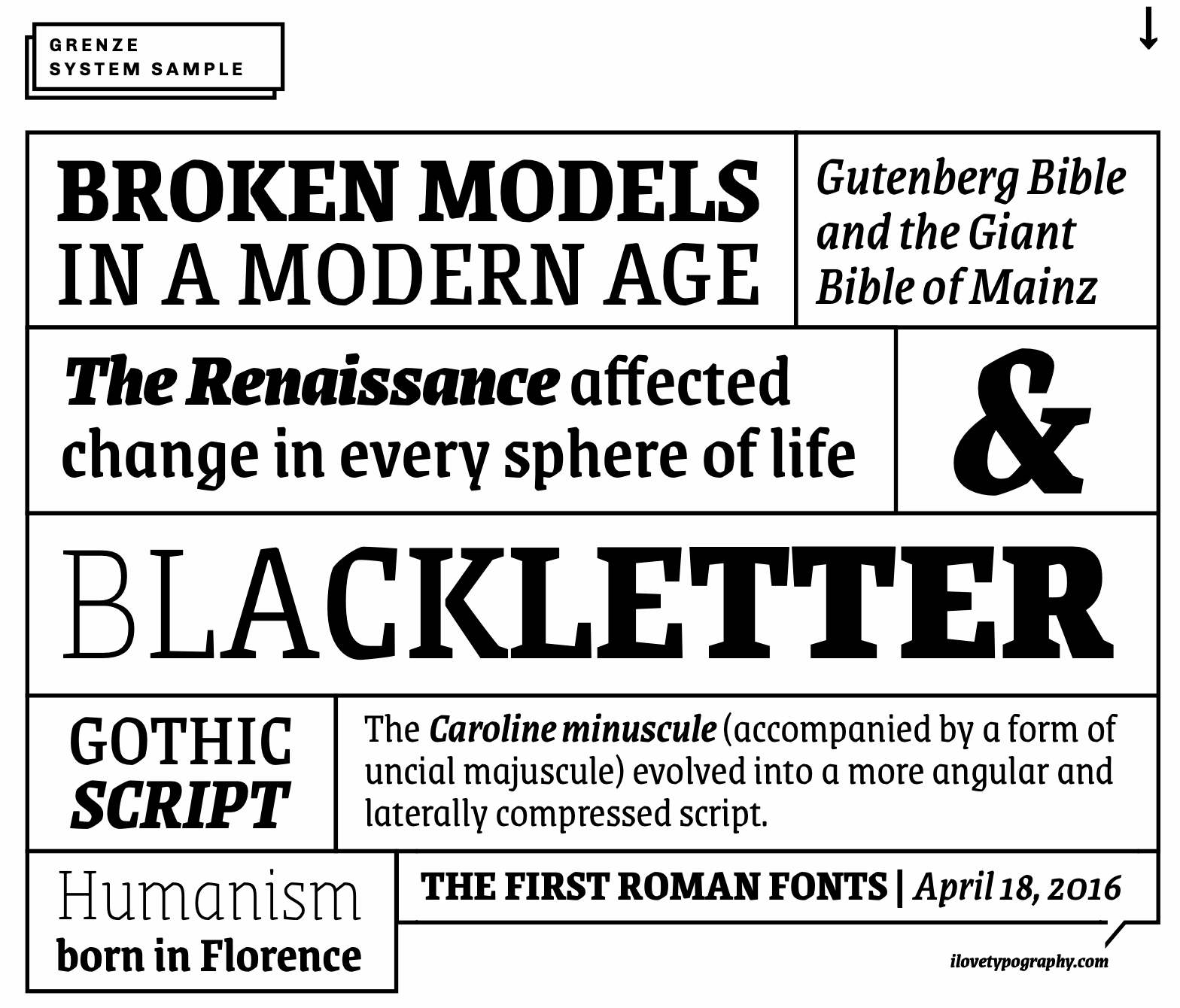 Specimen of the Grenze typeface
